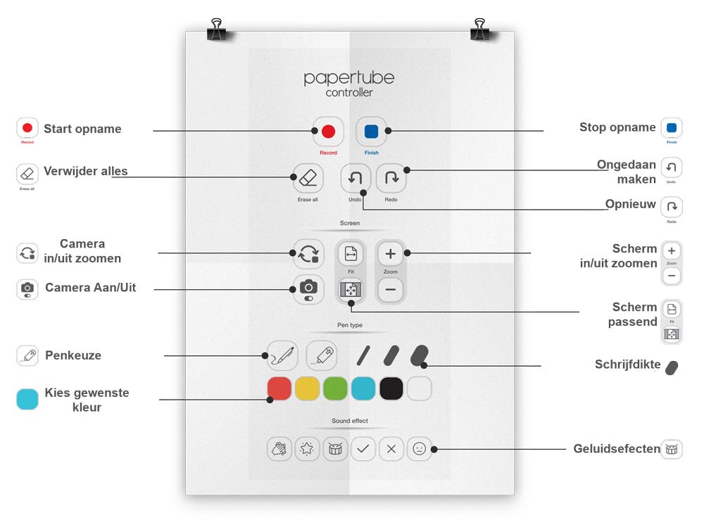 PaperTube controller