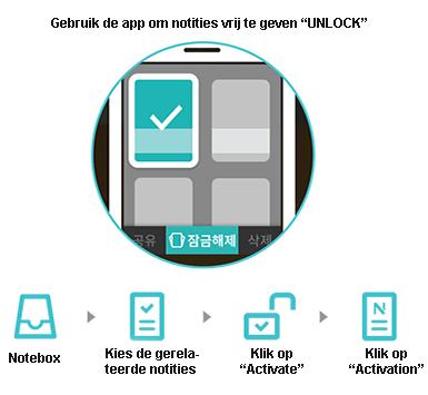 Neo Notes Unlock notitieboeken