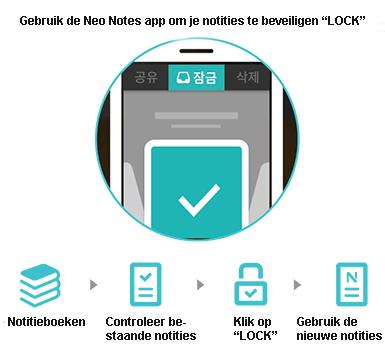 Neo Notes app Lock notitieboeken