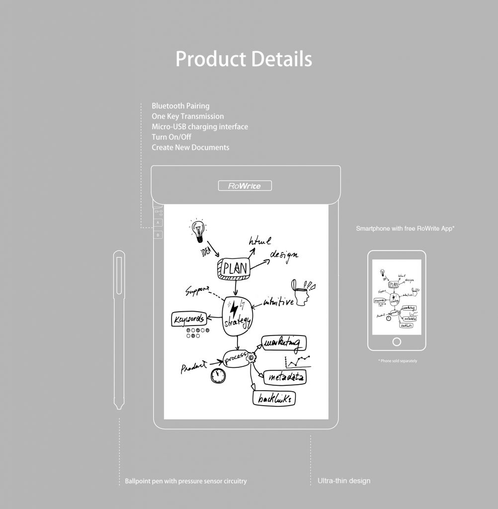 RoWrite Product details