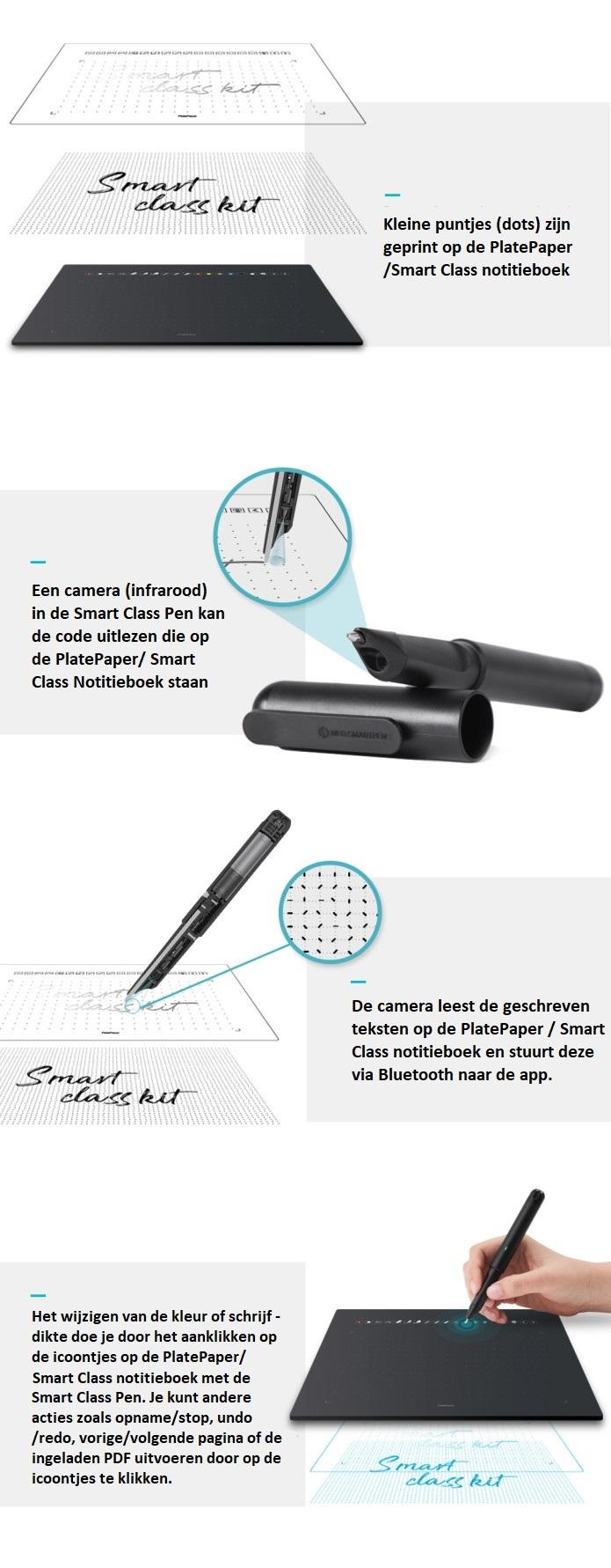 Uitlef technology
